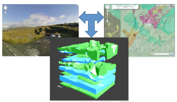 Left: what students might see in the field. Right: what they may have with them, whether digital or printed. The centre image represents what they are expected to do – visualise the 3D model.
