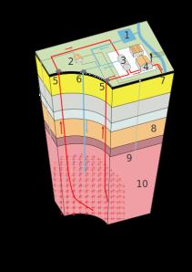 424px-EGS_diagram.svg