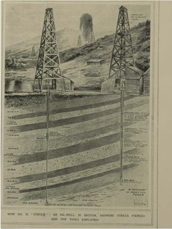 'How oil is struck' - image via www.illustratedfirstworldwar.com