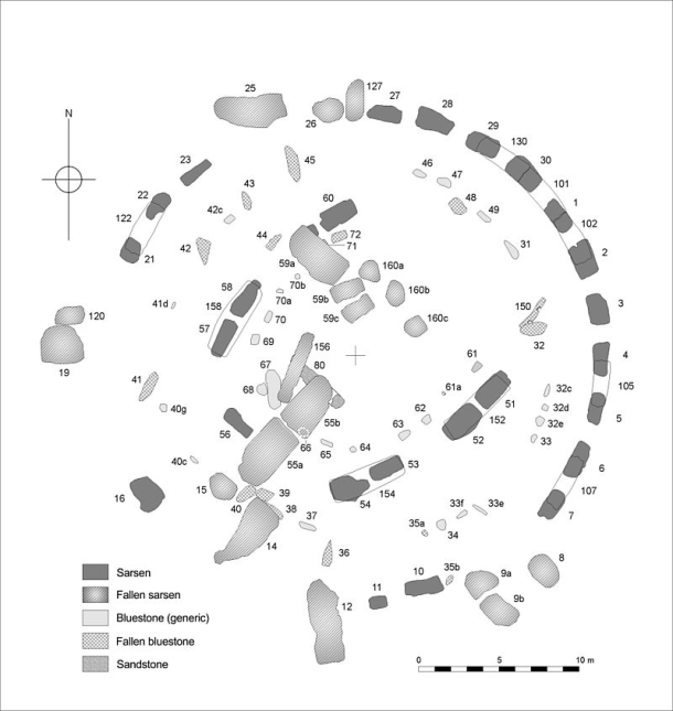 Plan of the central Stone Structure at Stonehenge as it survives today. c. Anthony Johnson