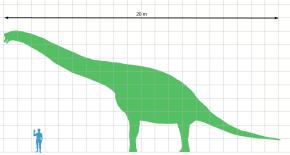 Engineering a Dinosaur