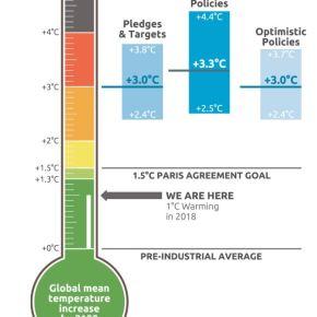 Geology vs. climatechange