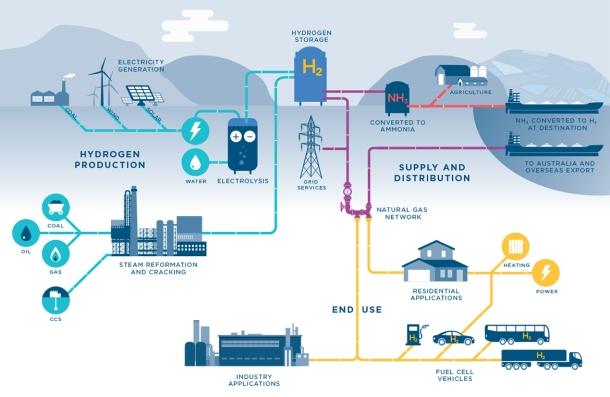 hydrogen-world-infographic-v5_1170px
